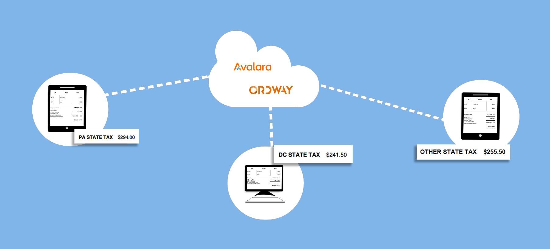 Avalara-Invoices-diagram-blue